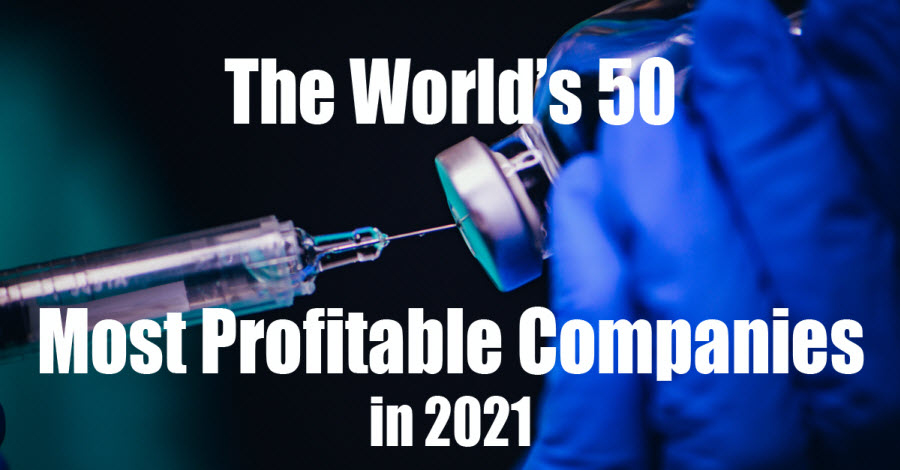 50 most profitable companies of the world in 2021 during the COVID-19 pandemic